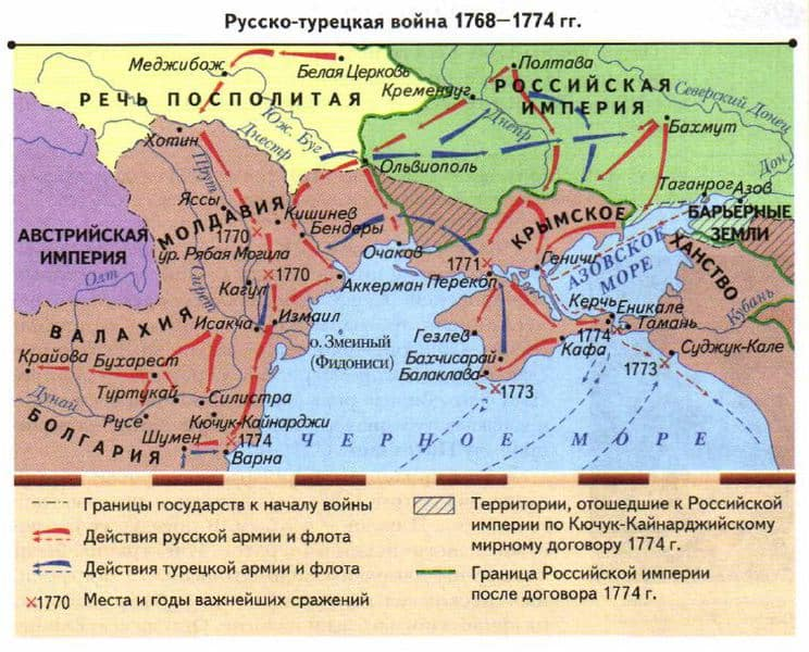 Рис. 1 Карта-схема военных действий